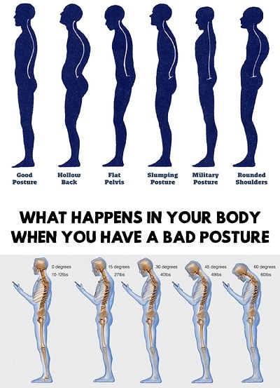 What Happens In Your Body When You Have A Bad Posture